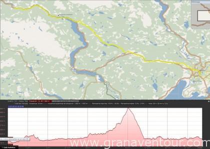 cicloturismo noruega