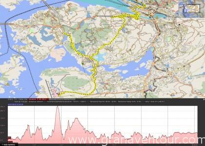 cicloturismo noruegaruta dia 9