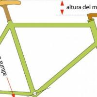 la posición ideal sobre tu bici